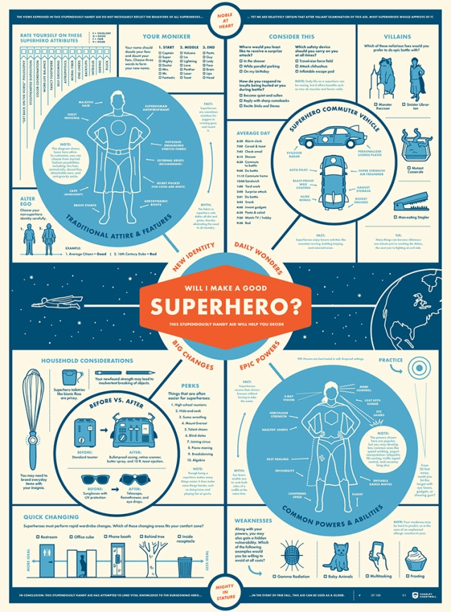 would-you-make-a-good-superhero-this-infographic-poster-will-tell-you (1)